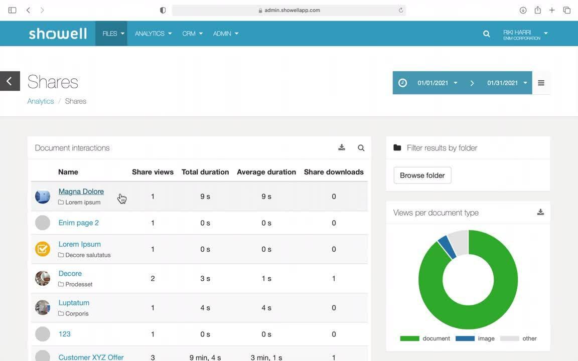 Share analytics in Admin 2