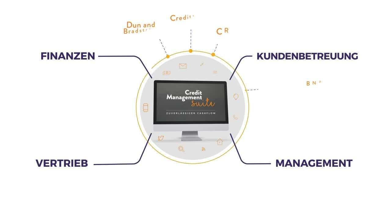 Credit Management Suite - DE - 2020