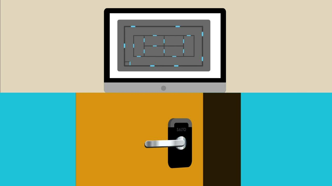 Salto - Browser Based Access Control System