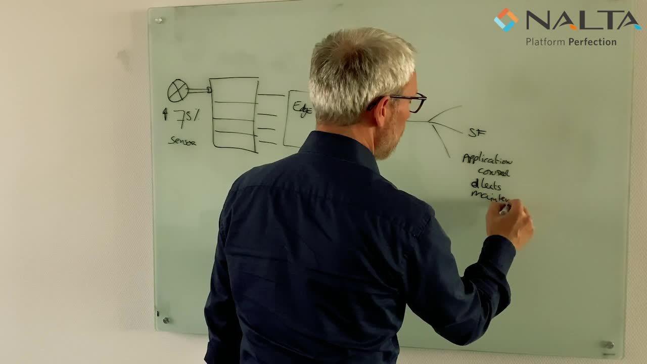 Nalta Explains 10 - Boomi & IoT v3