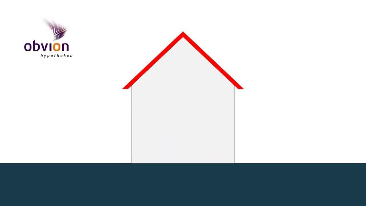 Obvion animatie v1.0 160421