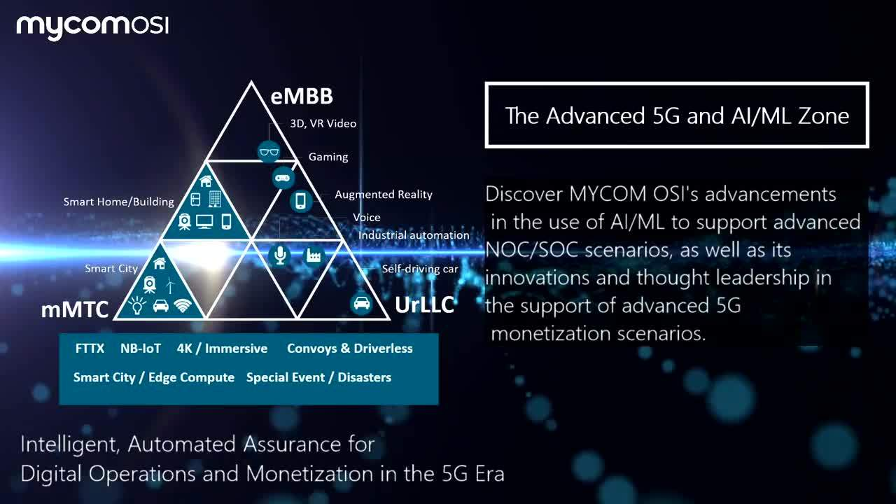 Advanced 5G AIML