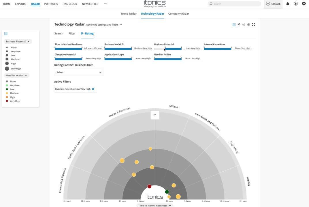 Techradar_Dynamische-Datenvisualisierung-1