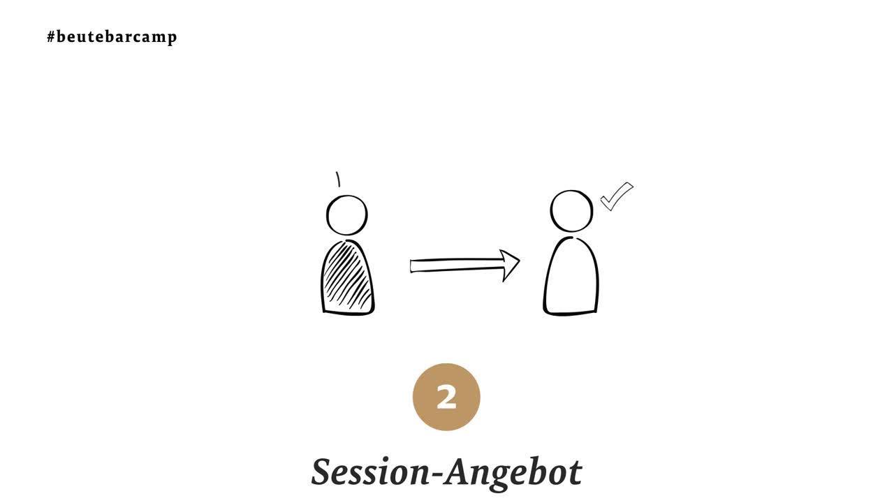 barcamp-beutebarcamp-ablauf
