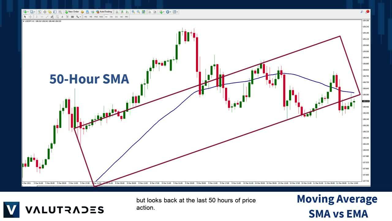 Exponential Moving Average vs Simple Moving Average_ What's the Difference_