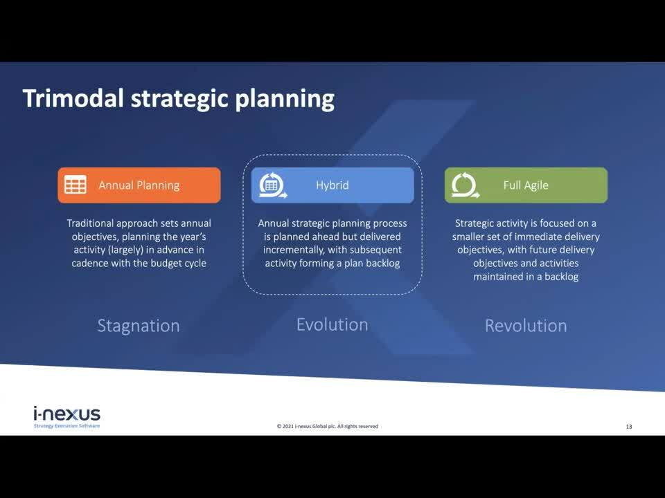 i-nexus - What does adaptive strategy really mean