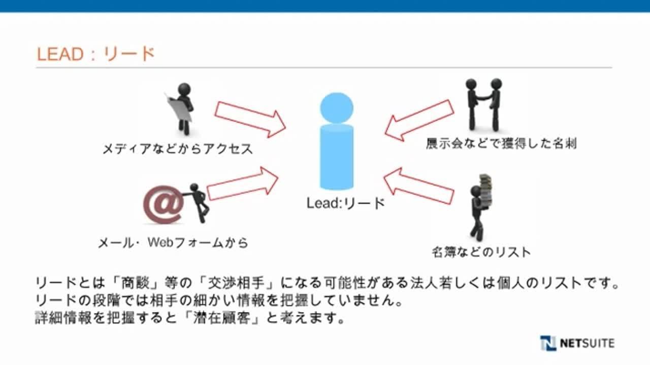 TRN11-顧客ステータス管理