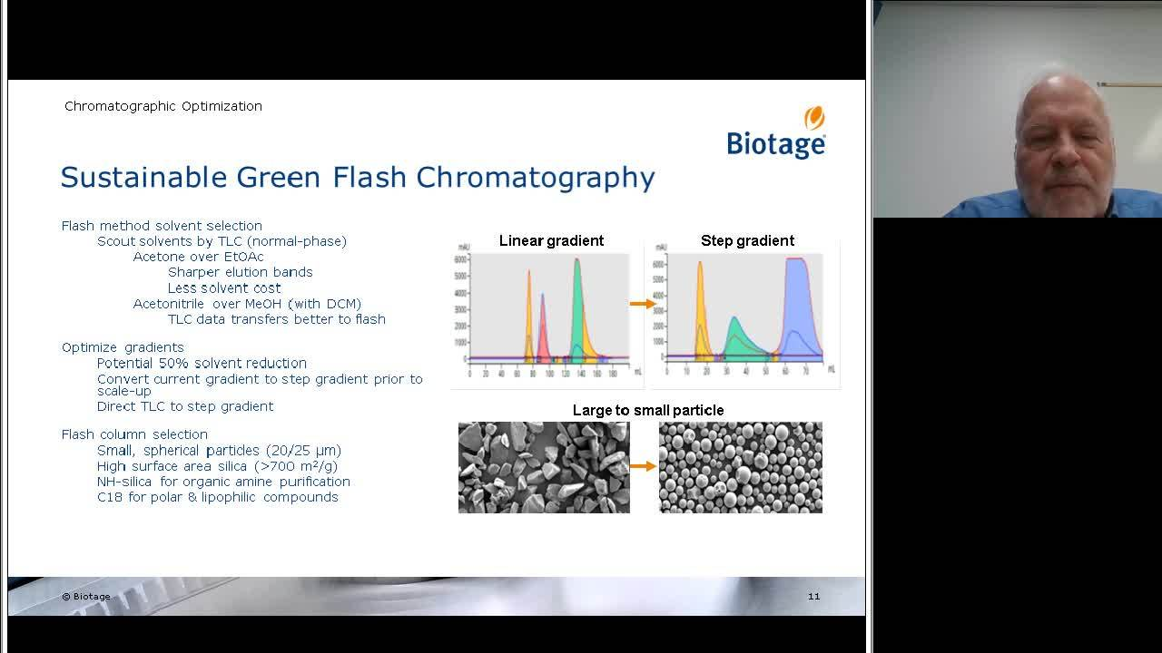Green Flash Chromatography Webinar Dec 2019