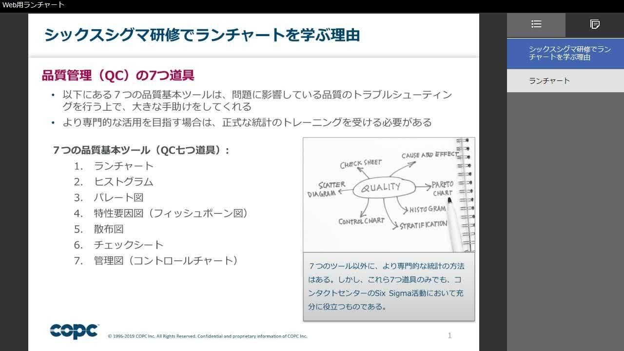 Web用ランチャート