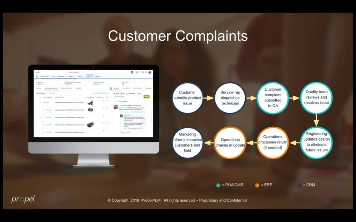 5 Minutes with Propel- Integrated Customer Complaint Process
