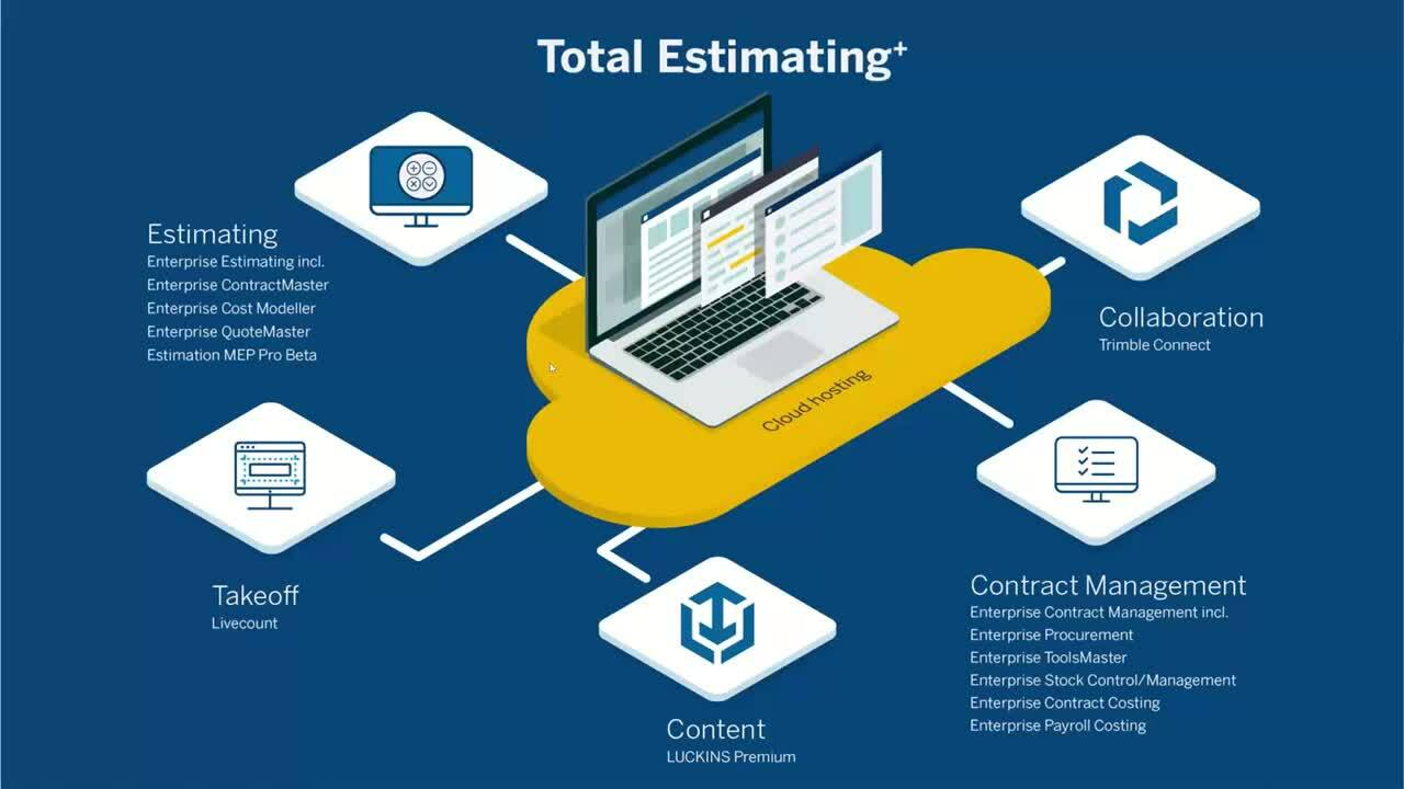 Webinar: Elevate Your Estimates with Trimble's Cloud-Hosted Solutions