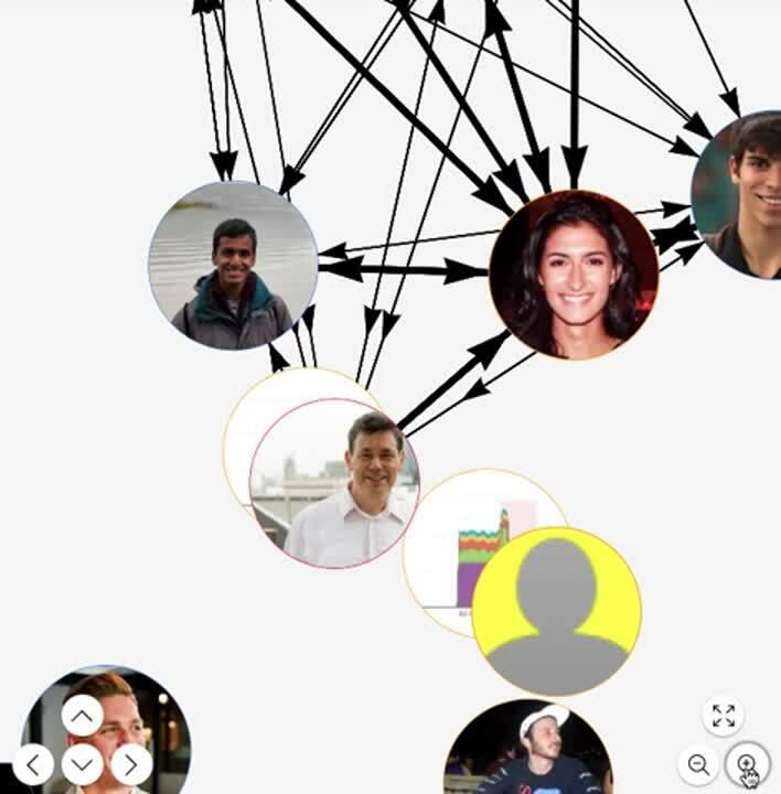 NetworkGraph_Intro