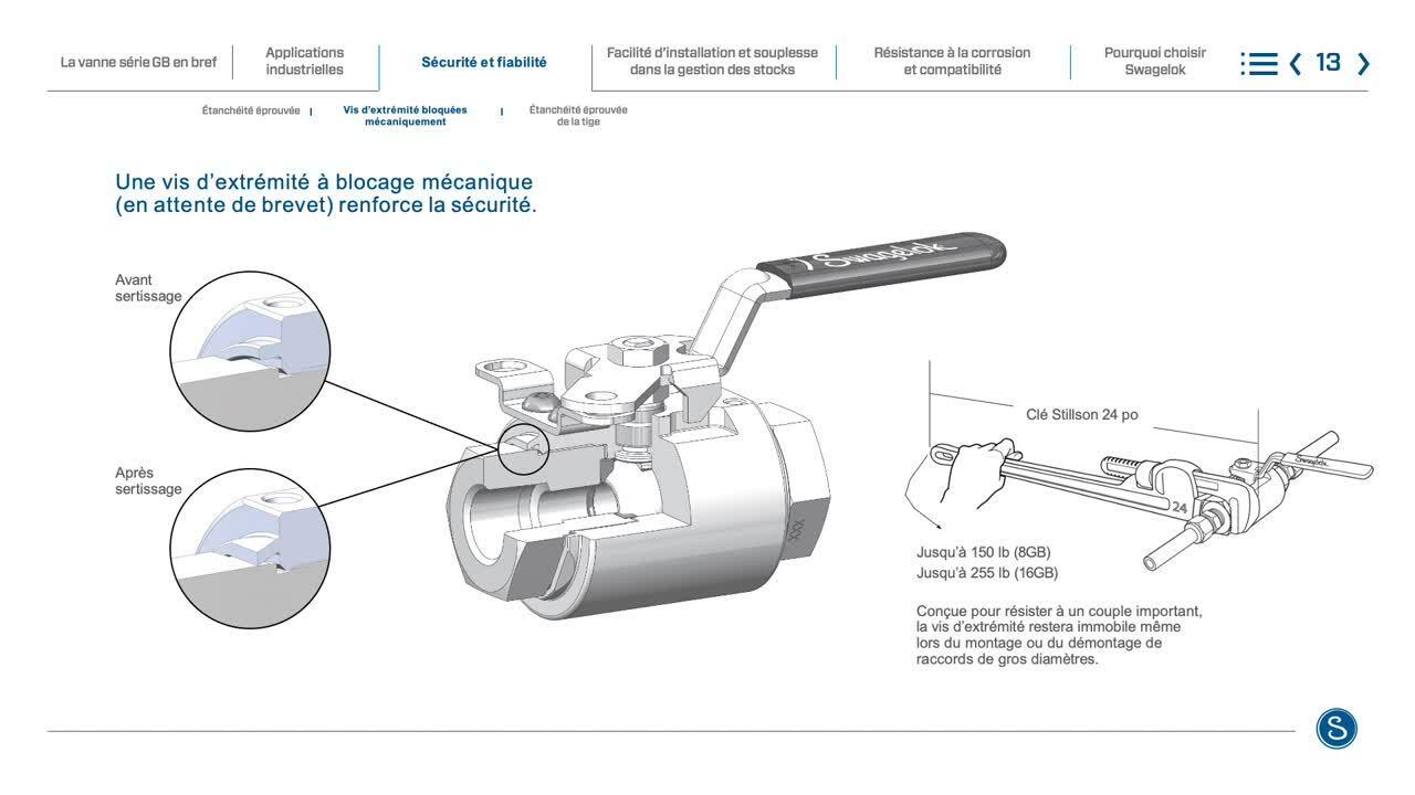 Vanne GB - PDF interactif