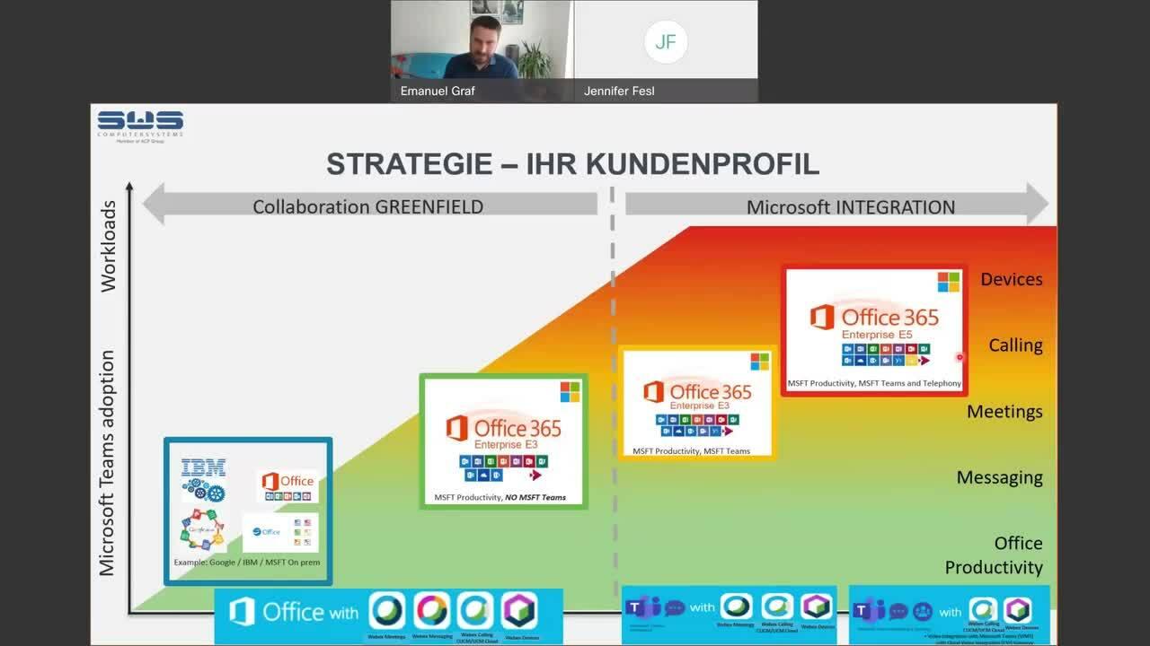 Webinarmitschnitt Cisco Microsoft Collaboration