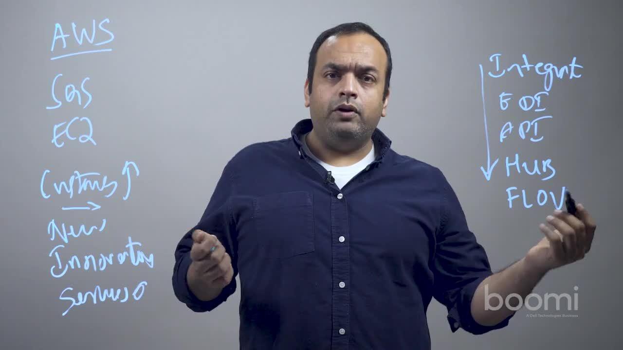 Thameem Khan - Why Boomi got into the Data Catalog and Prep Space with Unifi Acquisition