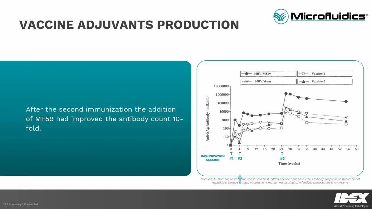 MF-Vaccine-Adjuvants