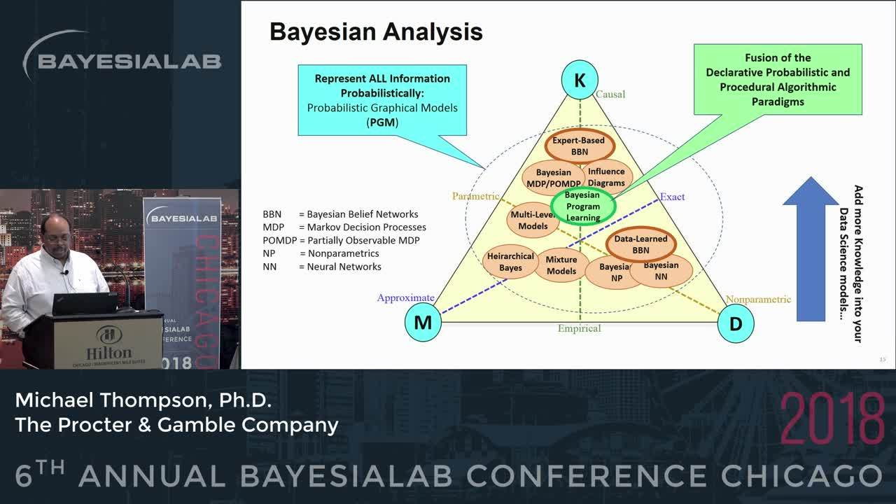 2018-11-02 BayesiaLab Conference Thompson V2
