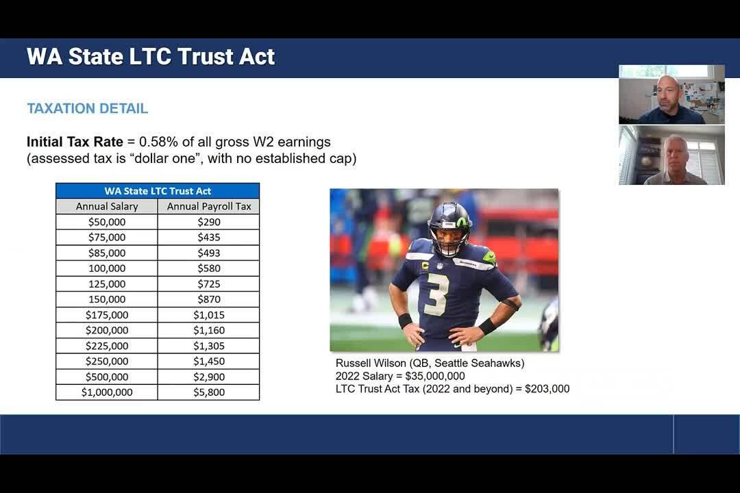 Washington Trust Act