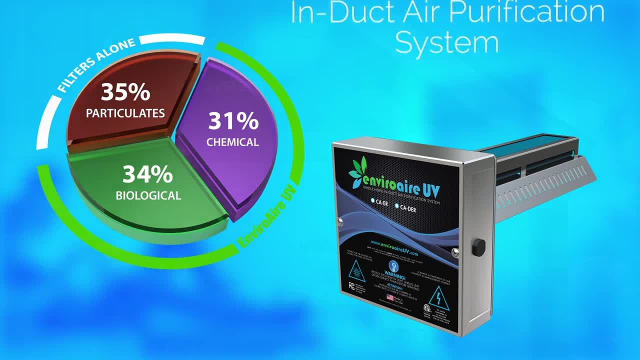 EnviroAire-UV-Whole-Home-In-Duct-Air-Purification-System