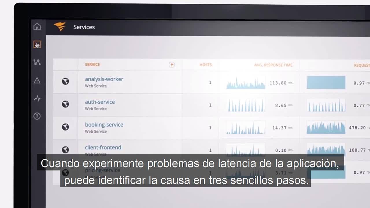 AppOtics sub español
