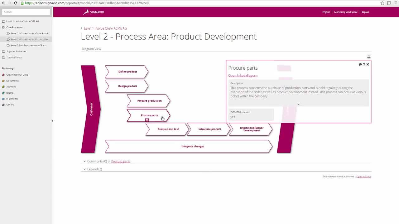 Signavio Process Manager Tutorial Video: The Collaboration Hub