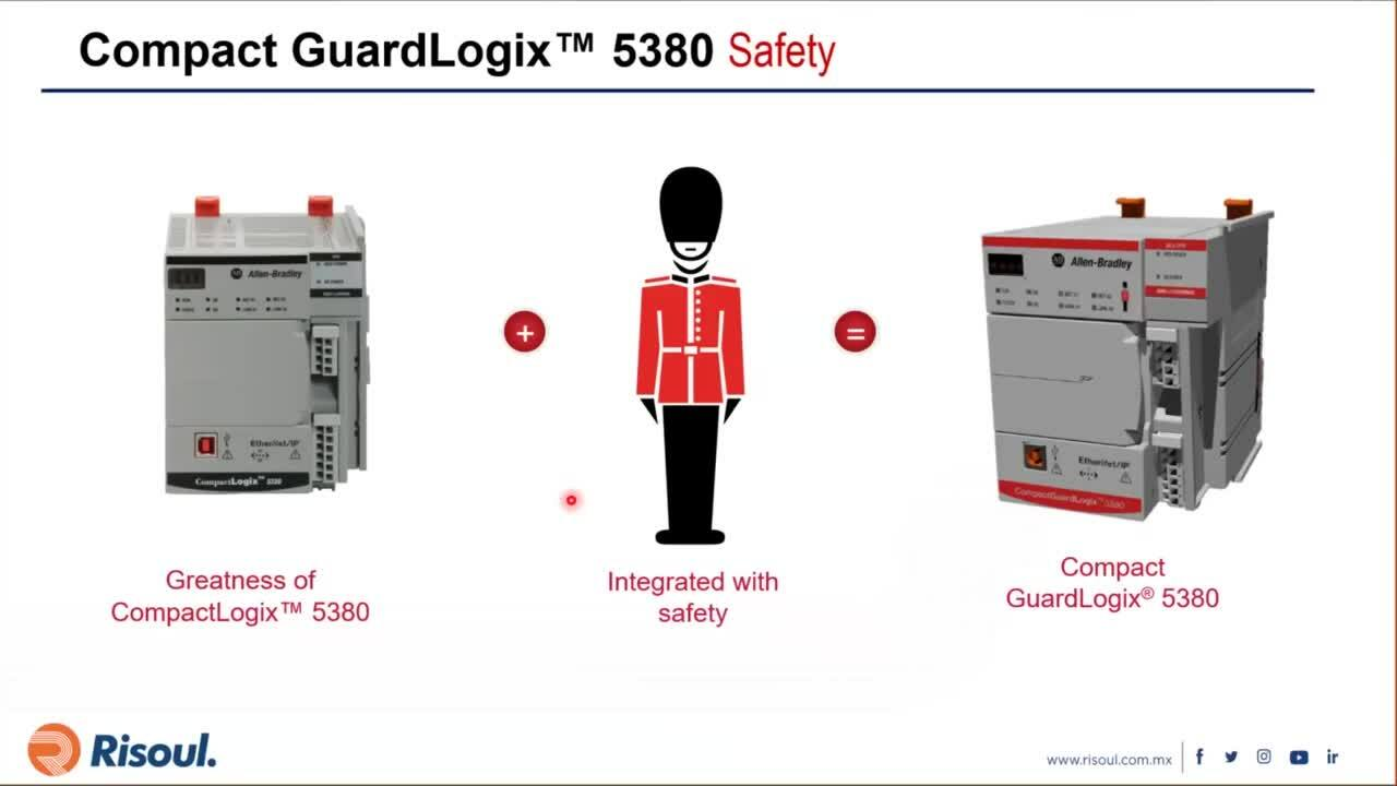 125 Controladores de alto desempeño ControlLogix 5580 y CompactLogix