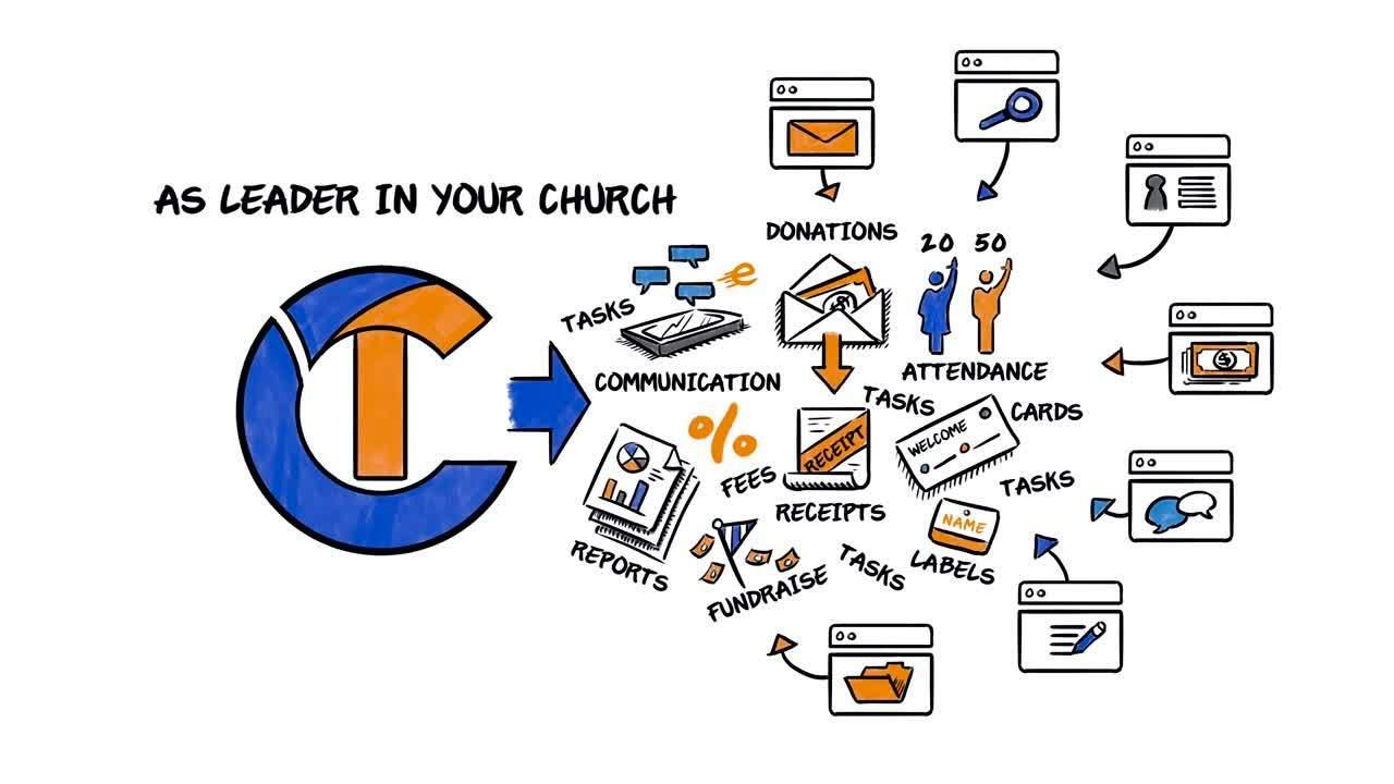 Meet Churchteams - Short (2)