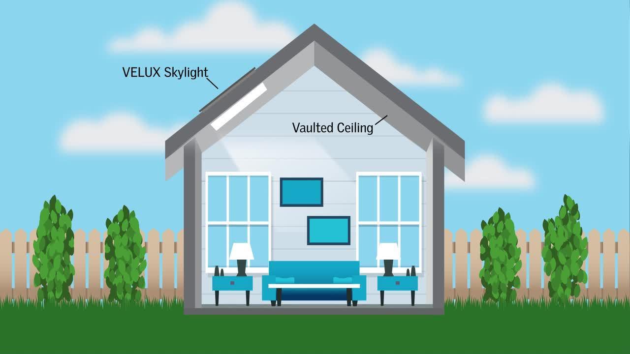VELUX Flat Ceiling Animation