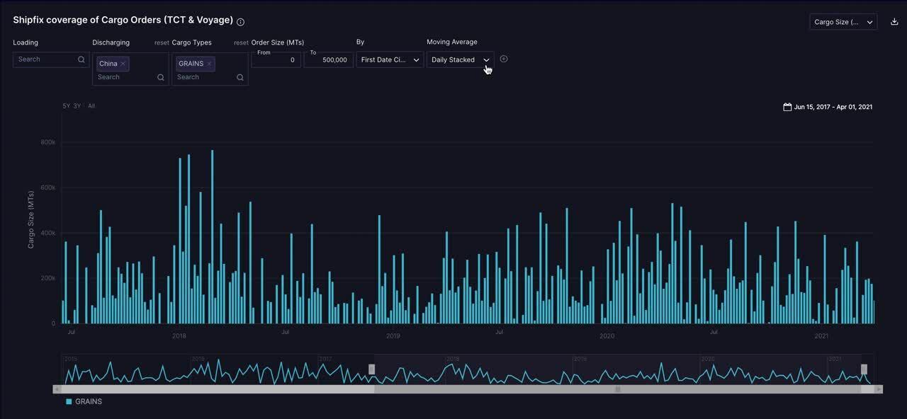 2021-05-10 change data series type