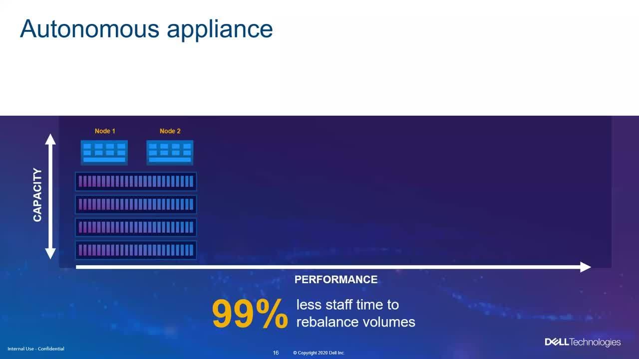 Dell EMC PowerStore Recording