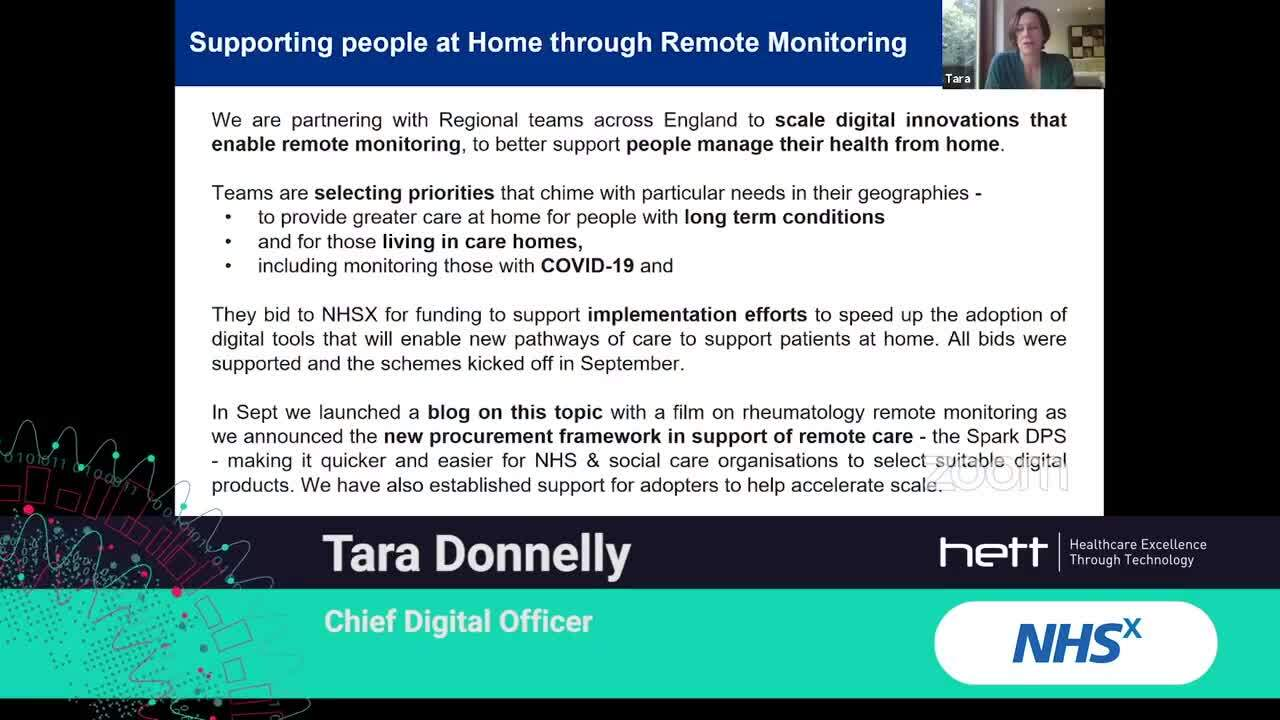 Supporting People at Home