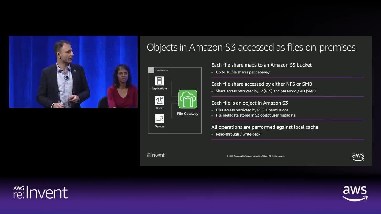Deep Dive: AWS Storage Gateway's File Gateway and Amazon S3 - Hybrid