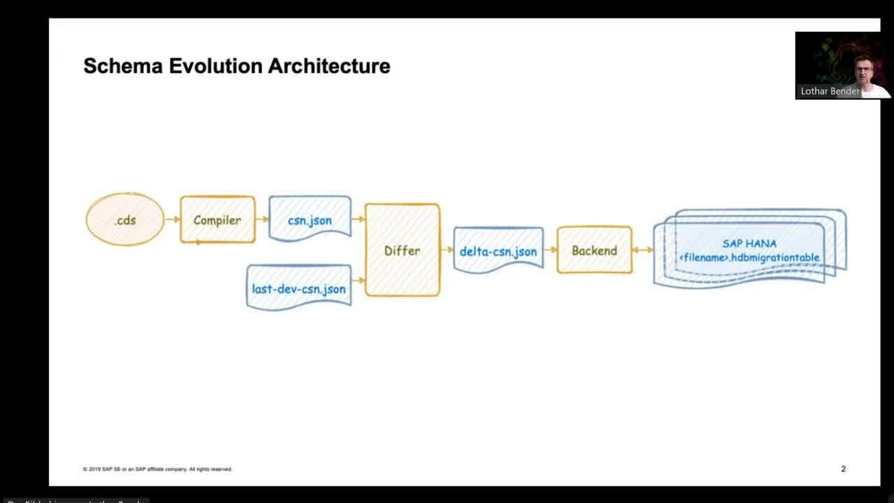 10. Schema Evolution and Tools