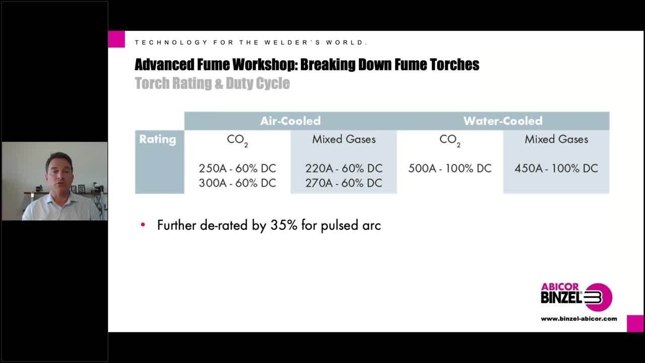 Fume_Torches_Webinar_Recording_Edited