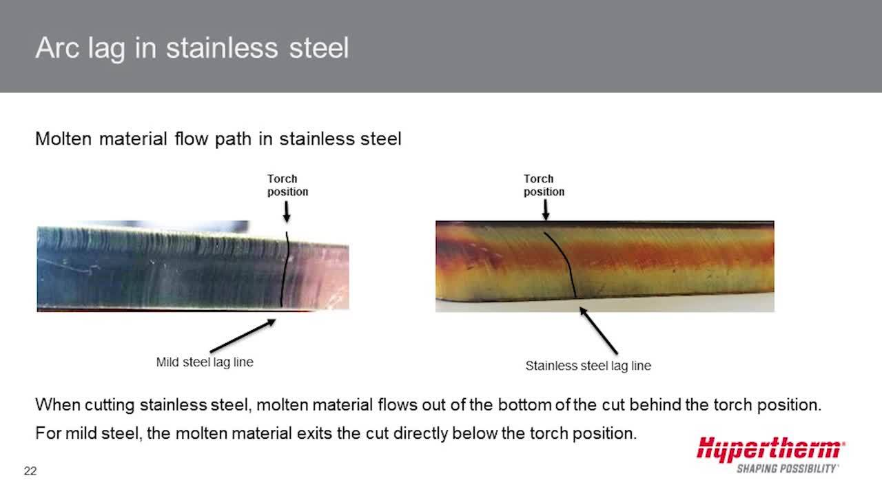 Stainless steel cutting with plasma