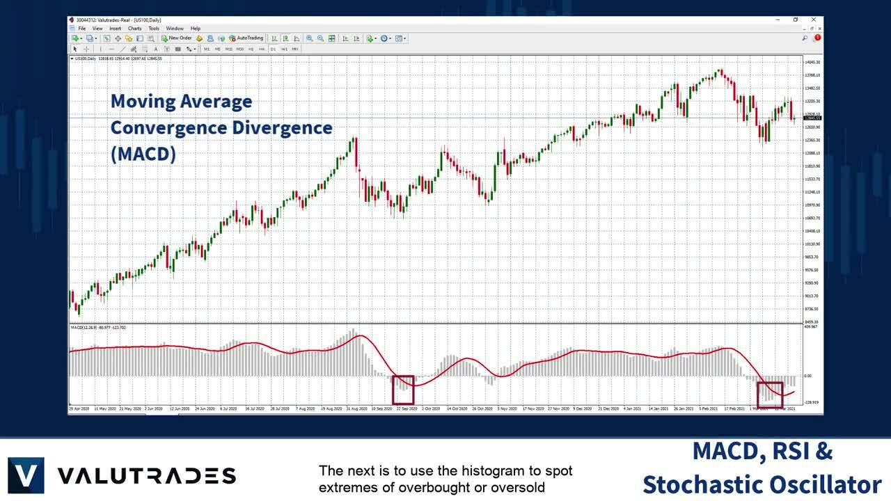 The Value of Indicators_ MACD, RSI and the Stochastic Oscillator
