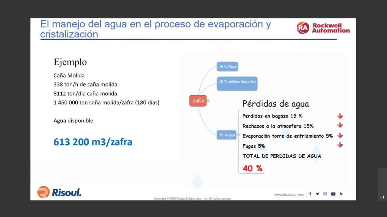 67 Optimización del manejo del agua y su impacto en el proceso de producción de los Ingenios Azuca