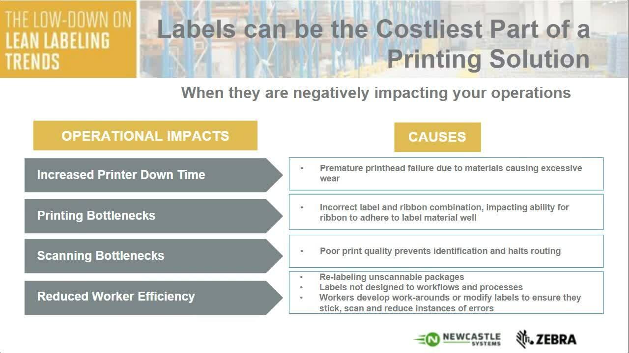 Low-down on Lean Labeling-Webcast