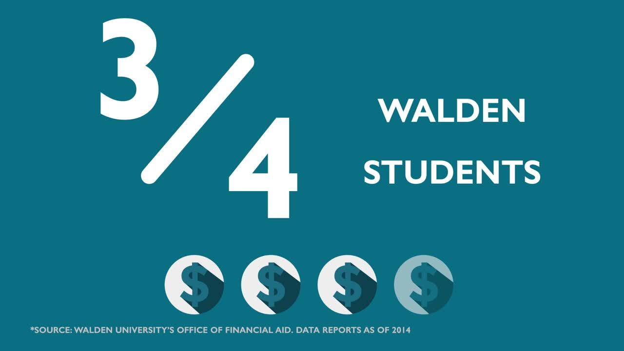 walden university dissertations This collection is comprised of final capstone projects researched and written by walden doctoral students.