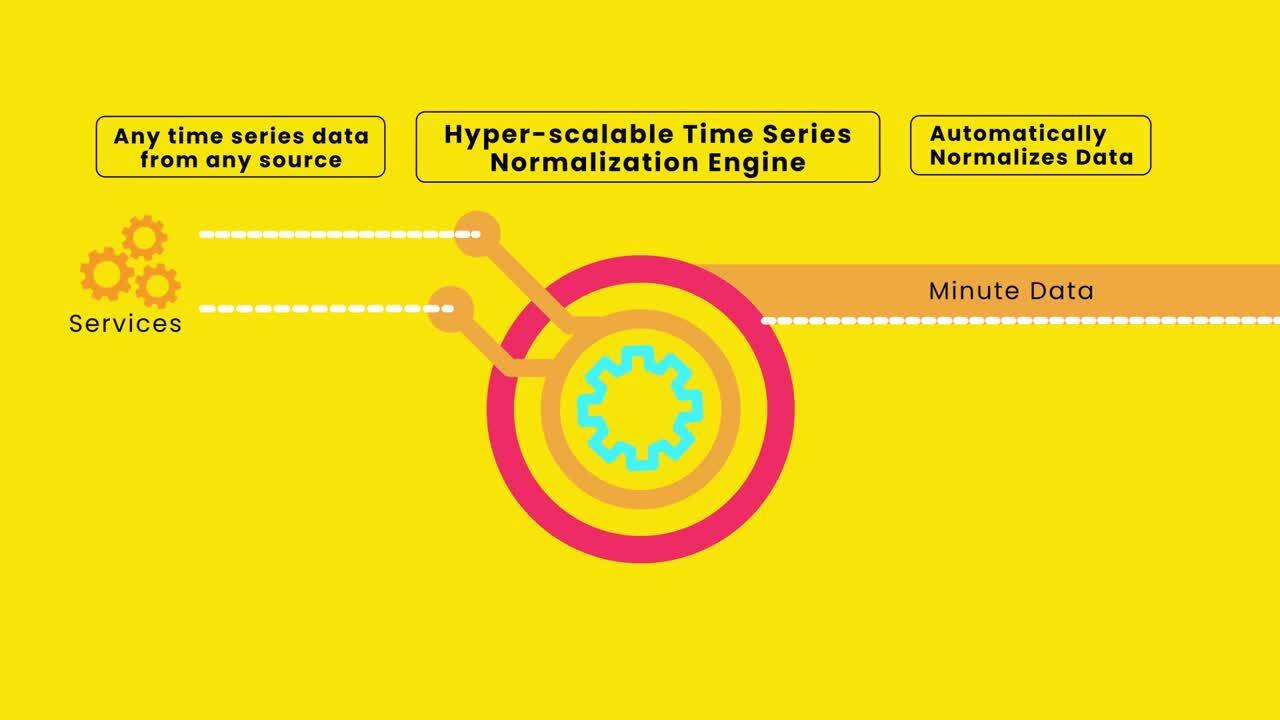AIMS Concept data harvesting i_o