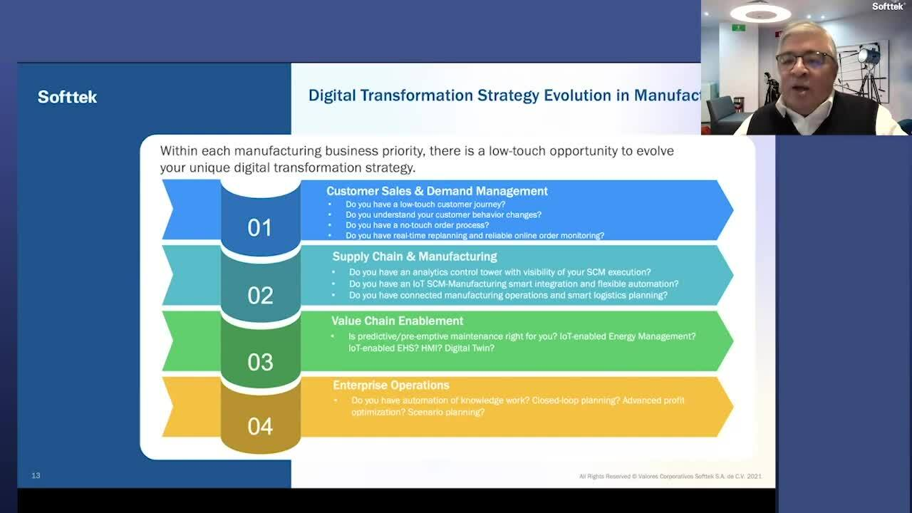 4. Questions you need to ask yourself to update your Smart Manufacturing Strategy-