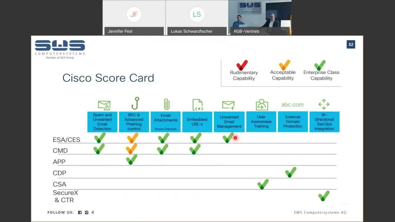 Cisco Security Für Microsoft365