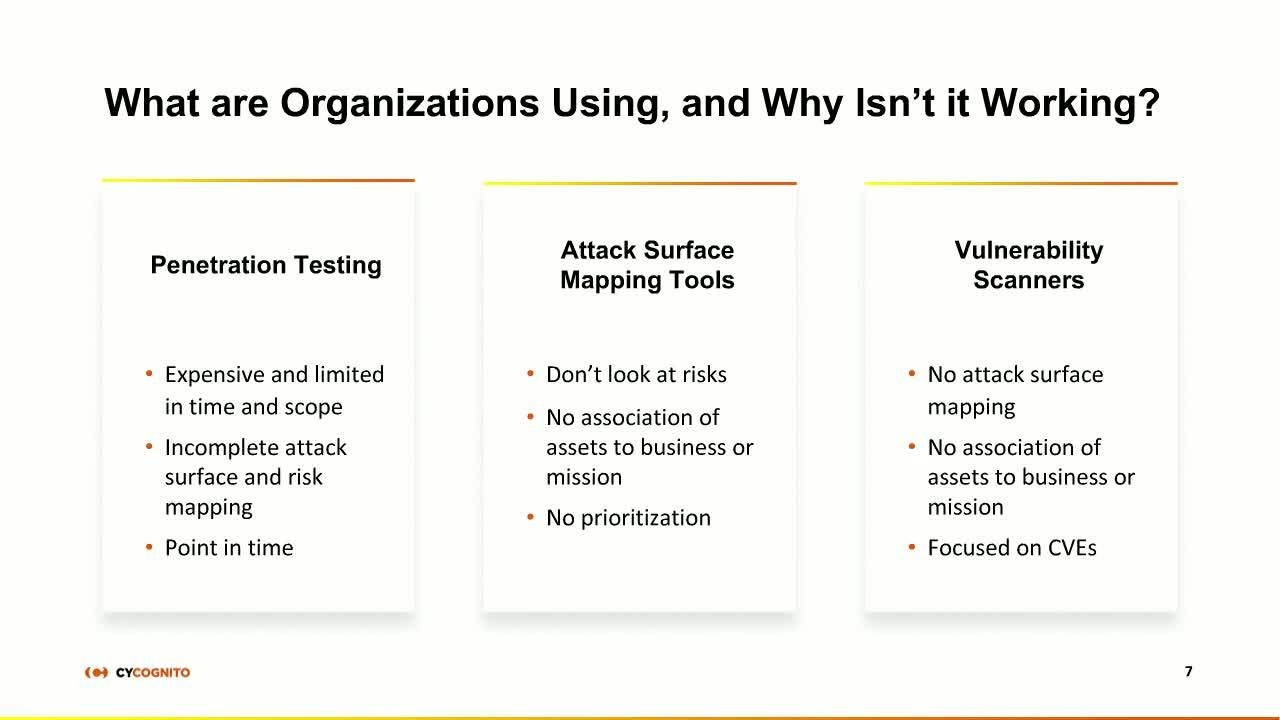 WEBINAR2006-Attackers-Do-Not-Play-by-Rules