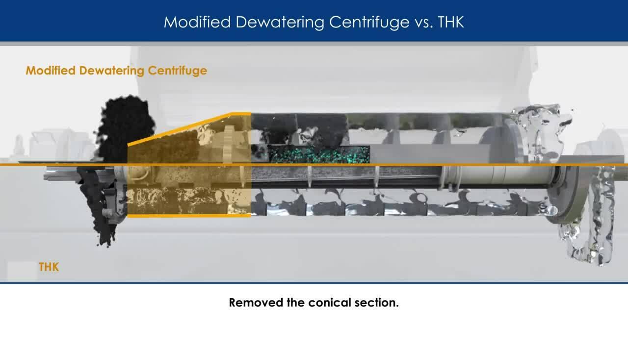 THK vs Modified Centrifuge