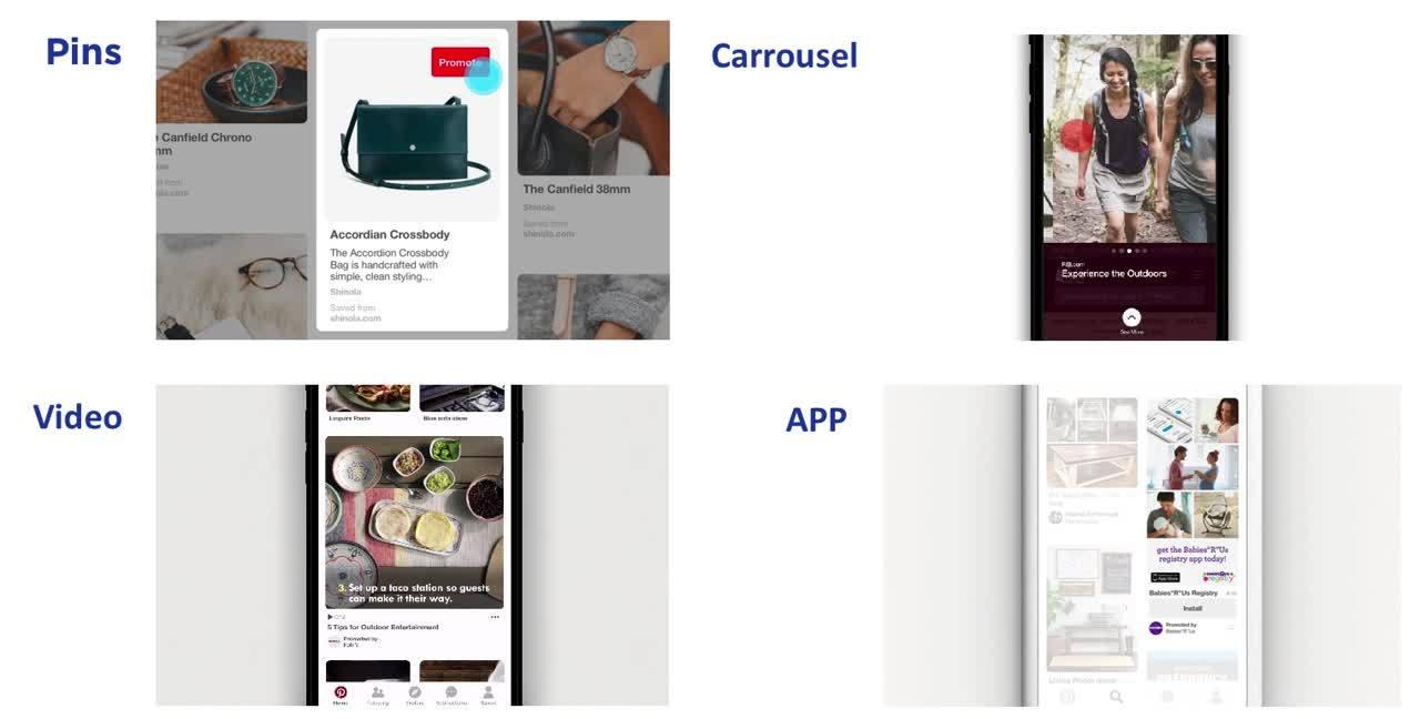 Pinterest-Formaten