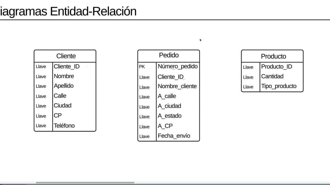 Tutorial  Diagrama EntidadRelación