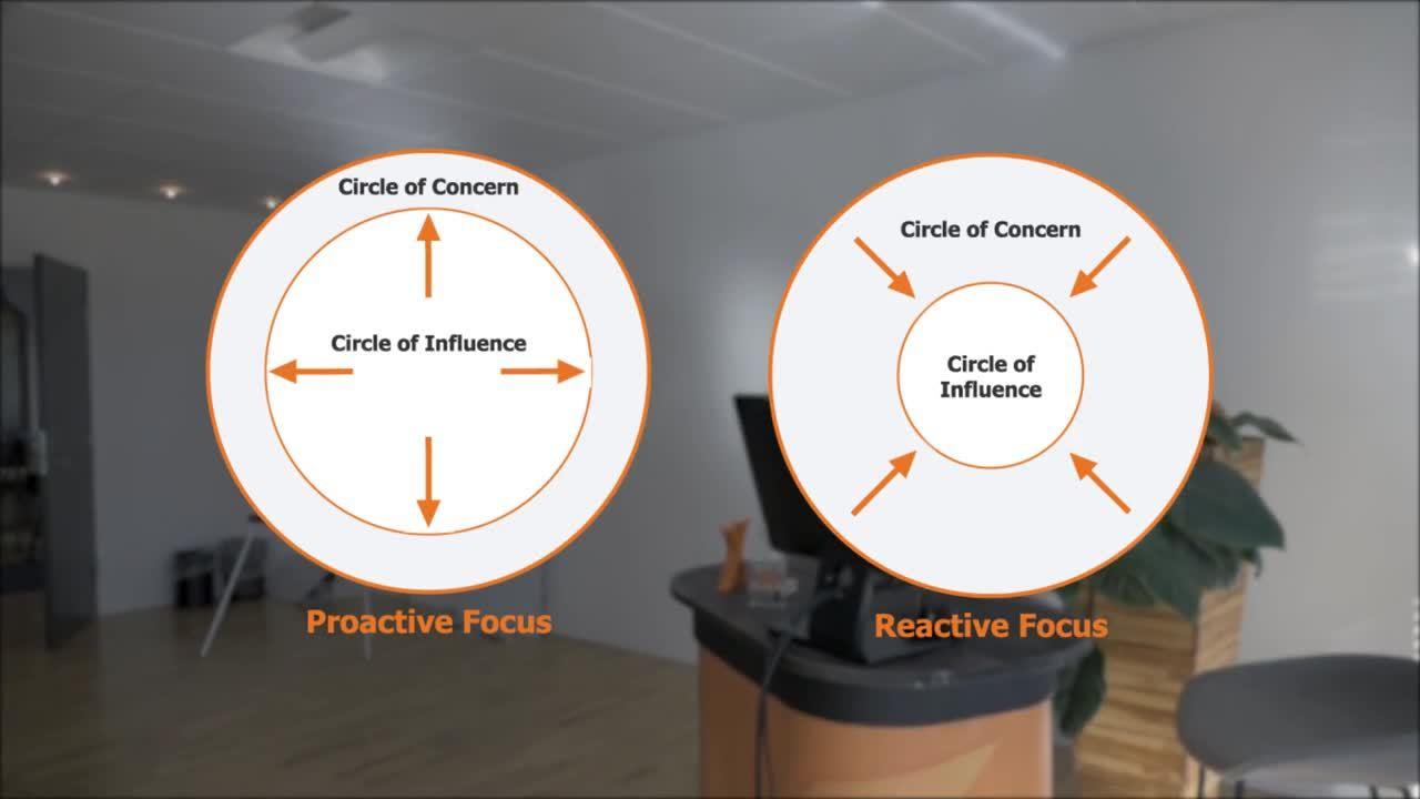 Time_extender_habit_1-_proactive_language_circle_of_influence v2_med_boarding_logo