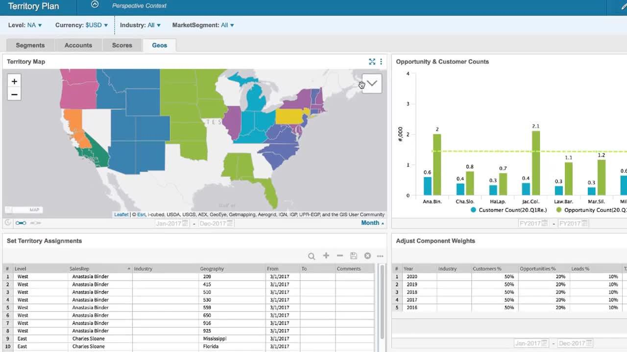 Screenshot for Adaptive Insights for sales planning online demo