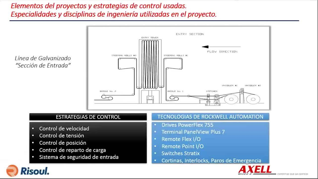 4. 14.04.21 SISTEMAS DE DRIVES COORDINADOS CERTEZA EN SOLUCIONES INTEGRALES EN CONTROLES DE PROCESOS