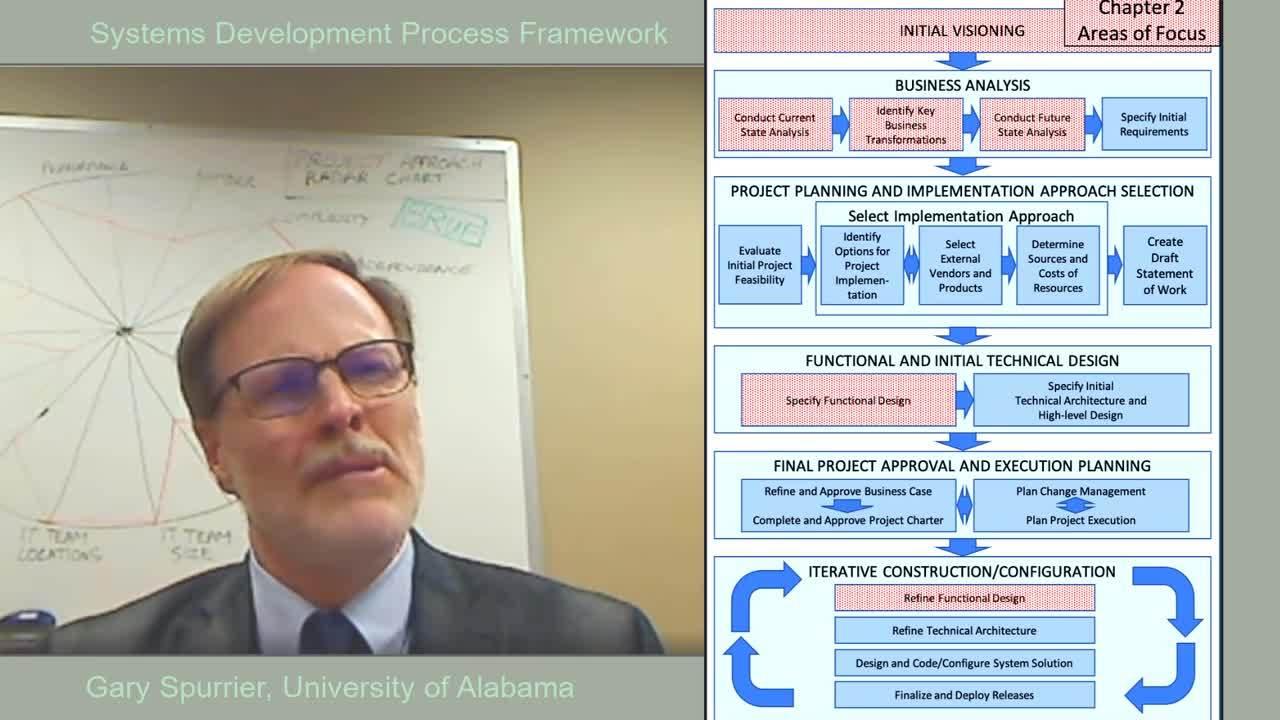 Systems Development Process Framework
